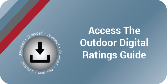 Outdoor Rating Signage